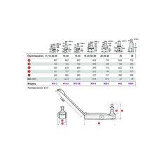 Домкрат подкатной пневмогидравлический, двухступенчатый (15/30 тонн) MEGA N15-2B, фото 2